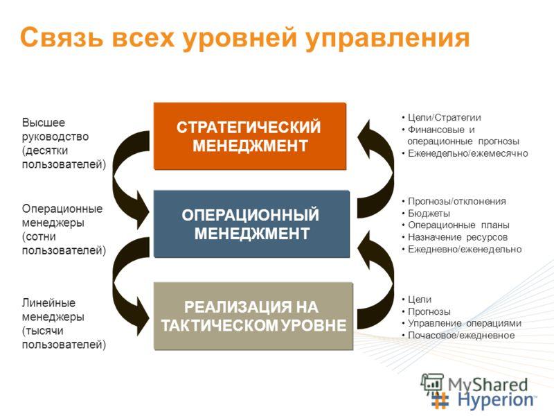 Scheme3